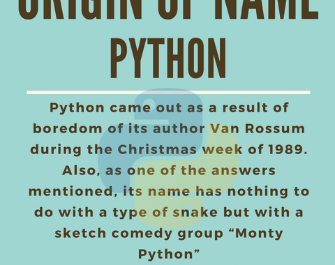 Facts-python-name-origin