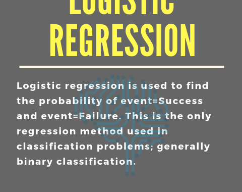 Facts-logistic-regression