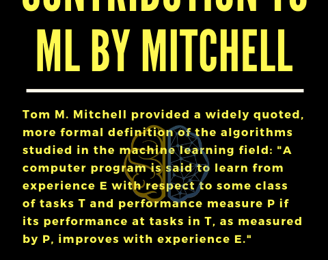 Facts-ml-mitchell