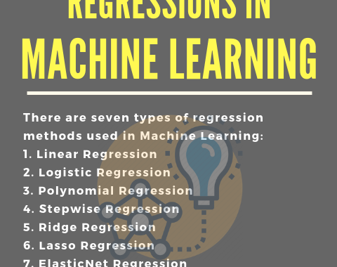 Facts-regressions-in-ml