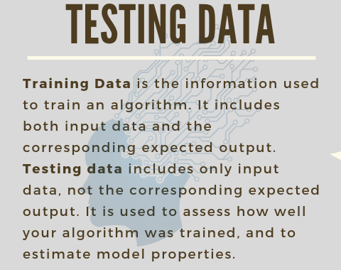Facts-training-and-testing-data