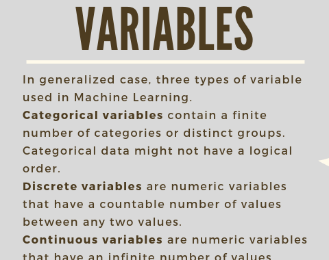 Facts-types-of-variables