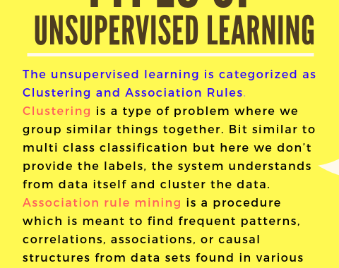 Facts-unsupervised learning types