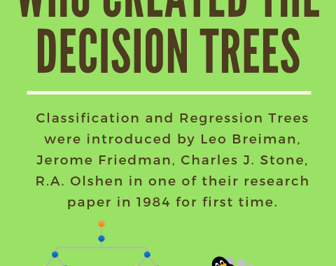 Facts-Decision-Trees
