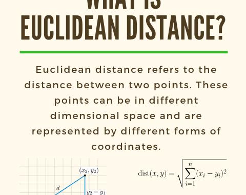 Facts-Euclidean-Distance