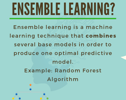 Facts-ensemble-learning