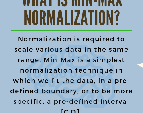 Facts-min-max-normalization