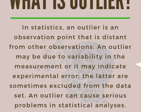 Facts-outlier