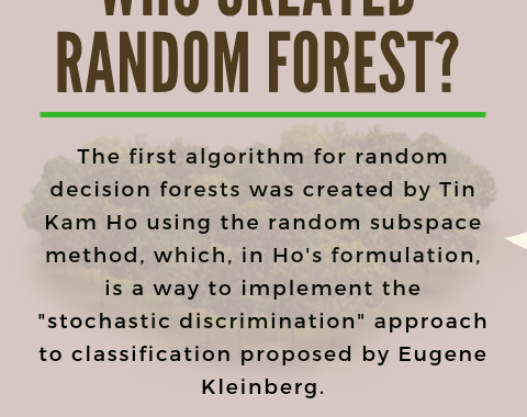 Facts-random-forest