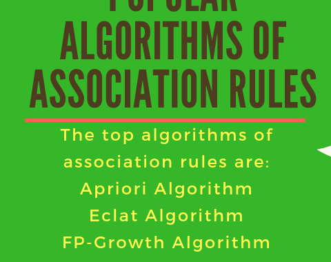 Facts - Algos of Association Rules