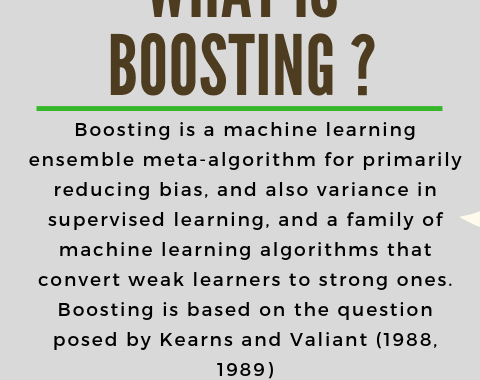 Facts - What is boosting